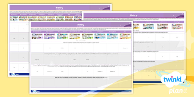 PlanIt - History - Subject Overview - planit, science, subject overview, subject, overview, year 1, year 2, year 3, year 4, year 5, year 6, units