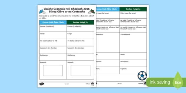 Cluiche Ceannais Peil Ghaelach 2016: Bileog Oibre ar na Contaetha Activity Sheet-Irish, worksheet