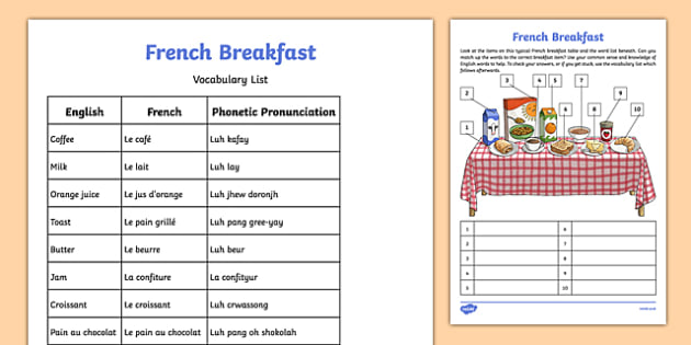 French Breakfast Label and Learn - french, breakfast, label, learn, food, vocabulary