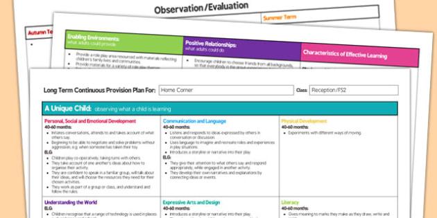 Home Corner Editable Continuous Provision Plan Reception FS2