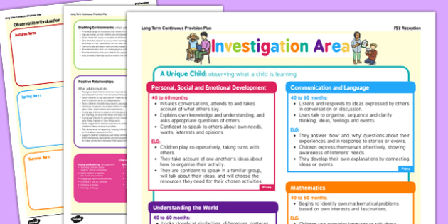 Investigation Area Continuous Provision Plan Posters Reception FS2