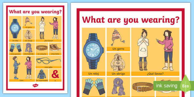 Clothes: What Are You Wearing? Display Poster