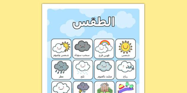 ملصقات مفردات عن الطقس - لوحات عن مفردات الطقس، مفردات الطقس