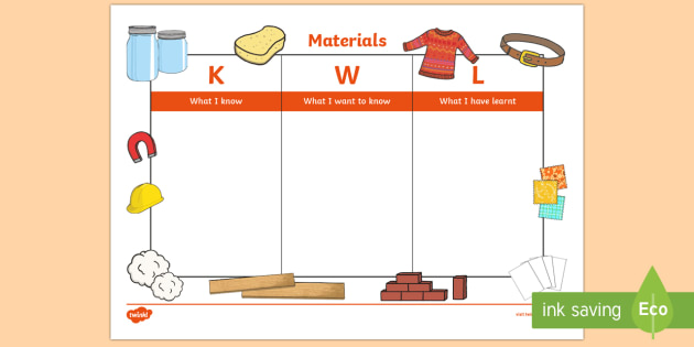Materials Topic KWL Grid - assessment, assess, review, reviews