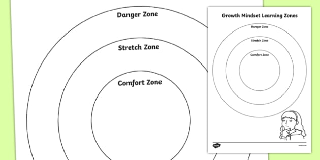 Growth Mindset Learning Zones Activity Sheet, worksheet