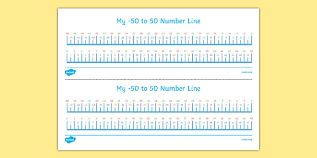My Minus 50 to 50 Number Line - -50, 50, number line, my number line