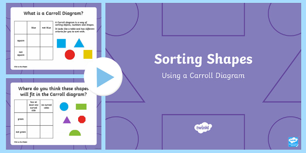 Sorting 2D Shapes Using A Carroll Diagram PowerPoint - shapes, sorting, 2D, Carroll diagram, criteria, circle, semi-circle, triangle, square, oblong, recta