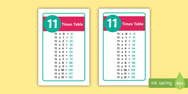 Ikea Tolsby 11 Times Table Prompt Frame