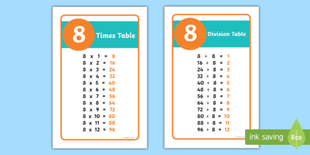 IKEA Tolsby 8 Times and Division Table Prompt Frame - ikea tolsby frame, ikea tolsby, frame, times tables, times table, division tables, division table, prompt frame, prompt