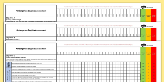 Australian Curriculum NSW Kindergarten English Assessment - Australian Curriculum, English, Kindergarten, NSW curriculum, Assessment, Curriculum Overview, Student Data