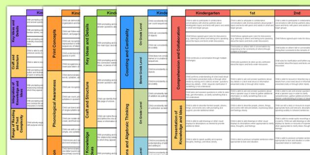 Common Core Aligned Report Card Statement Bank - usa, america, report cards, report card comments for behaviour, common core