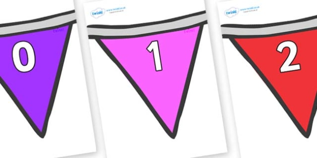 Numbers 0-100 on Bunting  (Multicolour) - 0-100, foundation stage numeracy, Number recognition, Number flashcards, counting, number frieze, Display numbers, number posters