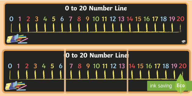 0-20 Number Line Display Banner - Math, numberline banner, numberline display, display, poster, Counting, Numberline, Number line, Counting on, Counting back