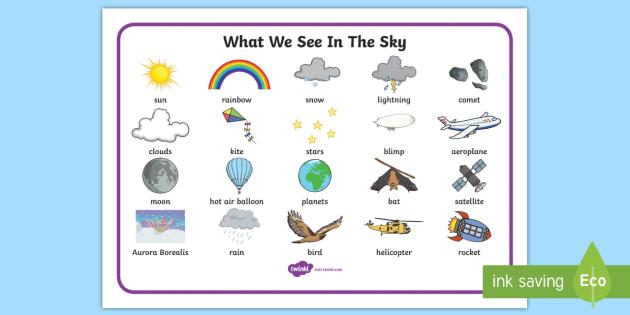 What We See In The Sky Word Mat - sky, space word mat, sky word mat, in the sky, what we see in the sky, sky, satellites, space, Austr