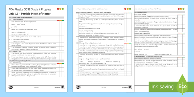 AQA Physics Unit 4.3 Particle Model of Matter Student Progress Sheet - Student Progress Sheets, AQA, RAG sheet, Unit 4.3 Particle Model of Matter