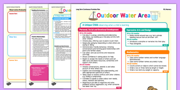 Outdoor Water Area Continuous Provision Plan Posters Nursery FS1 - EYFS long term planning, outdoor area, water, eyfs, long term, planning