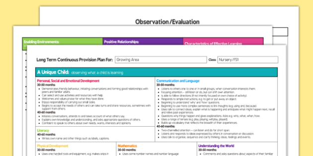 Growing Area Editable Continuous Provision Plan Nursery FS1 - areas