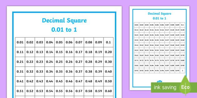 Decimal Hundredths Number Square - Decimal Hundredths Number Square - decimals, ks2, place value, square, display, maths, new curriculu