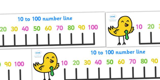 10-100 Number Line Display Banner - Numberline banner, numberline display, display, poster, Counting, Numberline, math, Number line, Counting on, Counting back