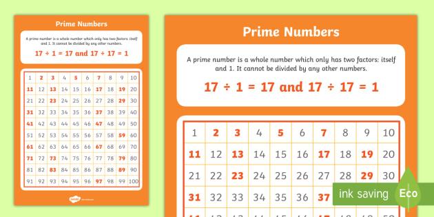 Large Prime Numbers Poster - prime numbers, display, poster