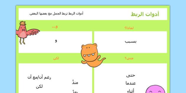 بساط كلمات أدوات الربط - شبكة كلمات، وسائل تعليمية، موارد تعليمية