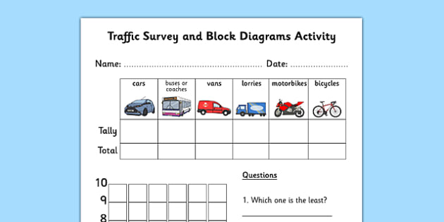 Traffic Survey and Block Diagram Activity - traffic survey, bar chart