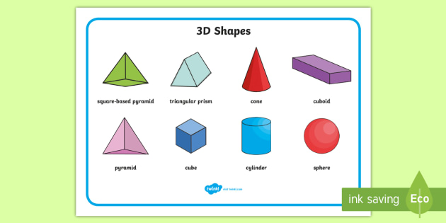 3D Shape Word Mat - Word mat, writing aid, 3D Shape names, Shape Flashcards, Shape Pictures, Shape Words, 3D flashcards, numeracy, geometry, shape, 3d, display