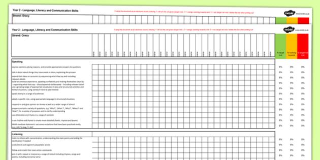 Wales Foundation Phase Year 2 Language Literacy and Communication Framework Checklist - wales, foundation phase, assessment