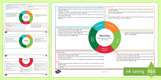 Electricity First Level CfE Interdisciplinary Topic Web - Scottish CfE, cross curricular, plan, planner, planning, overview, IDL, SCN, science,Scottish