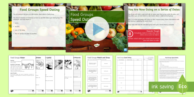Food Groups Speed Dating - Speed Dating, carbohydrates, protein, fats, fibre, food groups, starter activity
