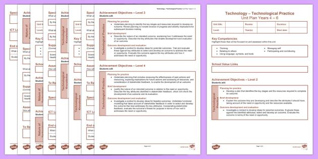 New Zealand Technology Years 4-6 Unit Plan Template - New Zealand Class Management