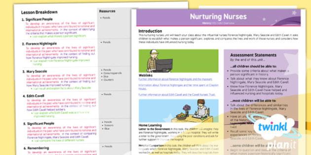 PlanIt - History KS1 - Nurturing Nurses Planning Overview  - planit