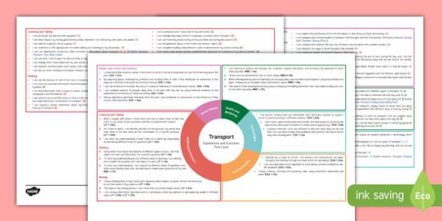 Transport First Level CfE Interdisciplinary Topic Web-Scottish