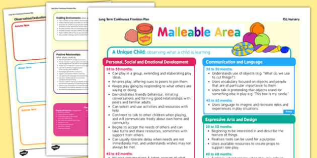 Malleable Area Continuous Provision Plan Posters Nursery FS1