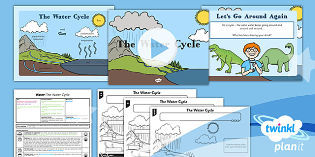 Geography: Water: The Water Cycle Year 4 Lesson Pack 2