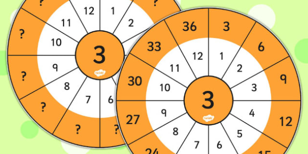 3 Times Table Wheel Cut Outs - visual aid, maths, numeracy