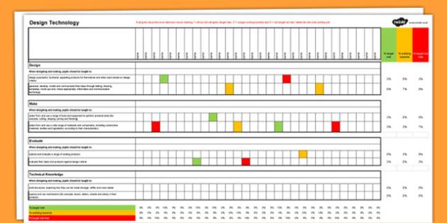 2014 Curriculum Design Technology Assessment Spreadsheets - 2014, curriculum, design and technology, assessment, spreadsheet