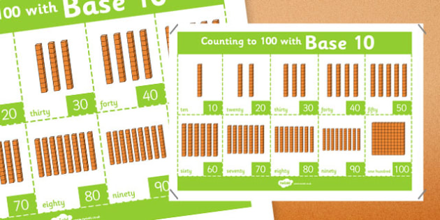 Counting with Base 10 Display Poster - tens, ten times table, multiples of 10, multiples of ten, dienes