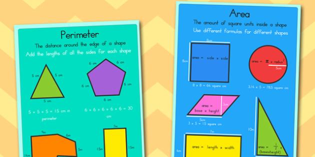 Measuring Area Perimeter Posters - australia, measuring, area, perimeter