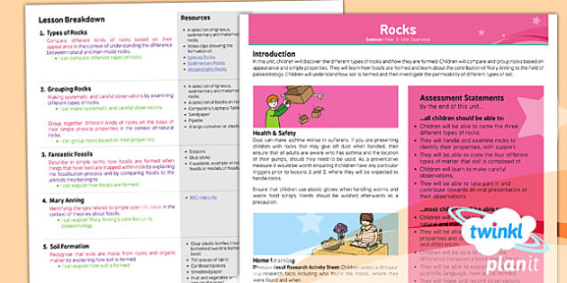 Science: Rocks Year 3 Planning Overview