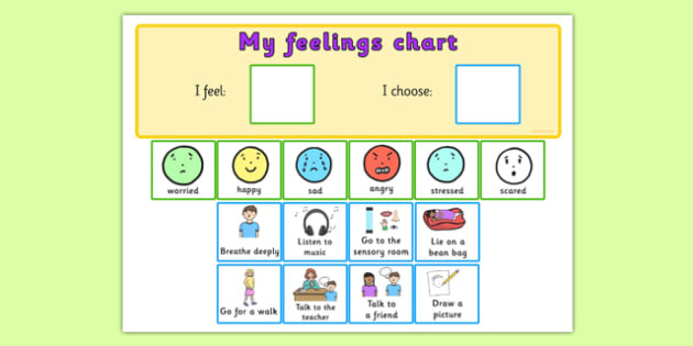 Sen Feeling Charts Resources, Feelings, Emotions - Page 1