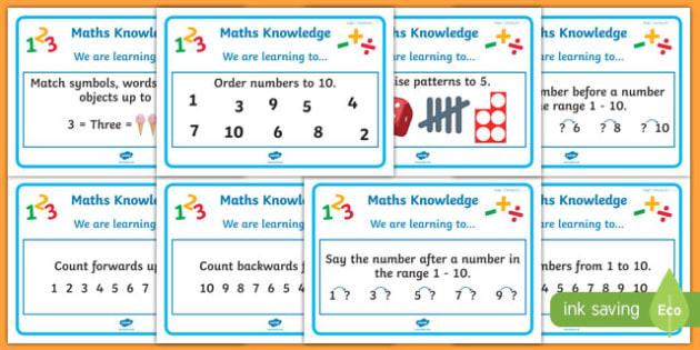 Stage 1 Mathematics WALT Display Posters