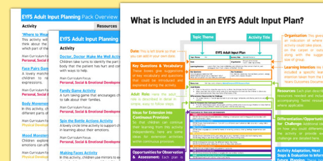 EYFS All About Me and Ourselves Adult Input Planning and Resource Pack Overview