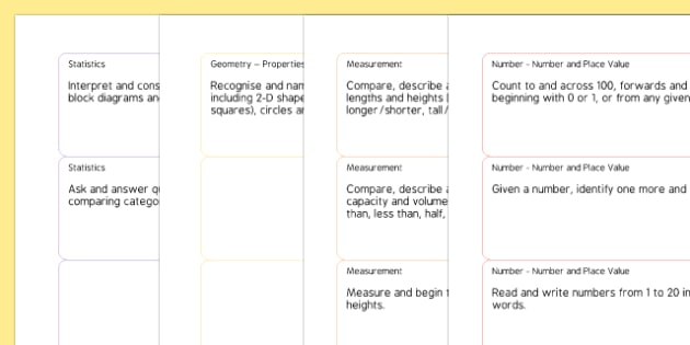 2014 Curriculum Year 1 Maths Assessment Objectives on Sticker Template - curriculum, year 1, maths, objectives, sticker