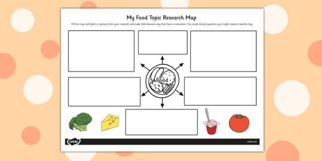 Food Topic Research Map - research map, research, food, topic