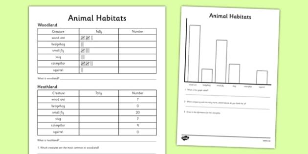 Animal Habitat Tally Chart and Graph Activity Sheet - habitat, worksheet