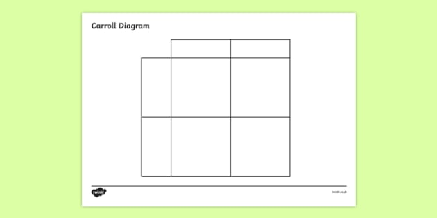 Carroll Diagram Template carroll diagram carroll diagram – Blank Flow Chart Template