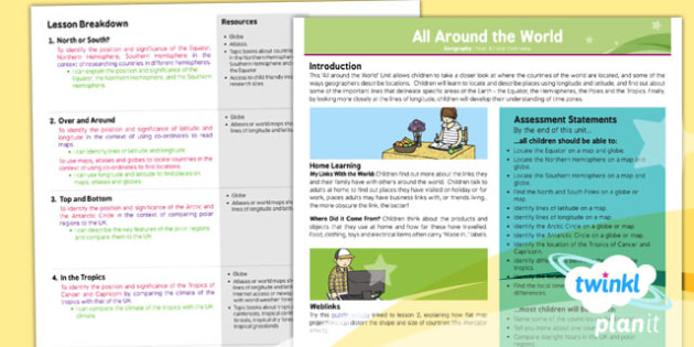 Geography: All Around the World Year 4 Planning Overview