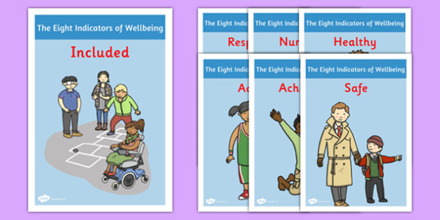 Scottish Wellbeing Indicators Display Posters - display, posters