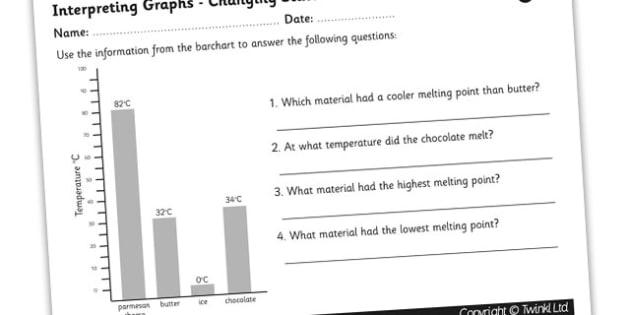Interpreting Melting Point Graph Worksheet melting points – Science Graphing Worksheets